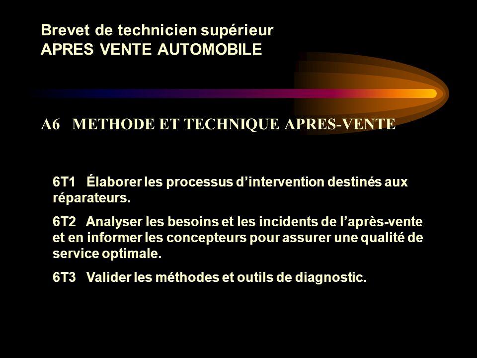 Brevet de technicien supérieur APRES VENTE AUTOMOBILE