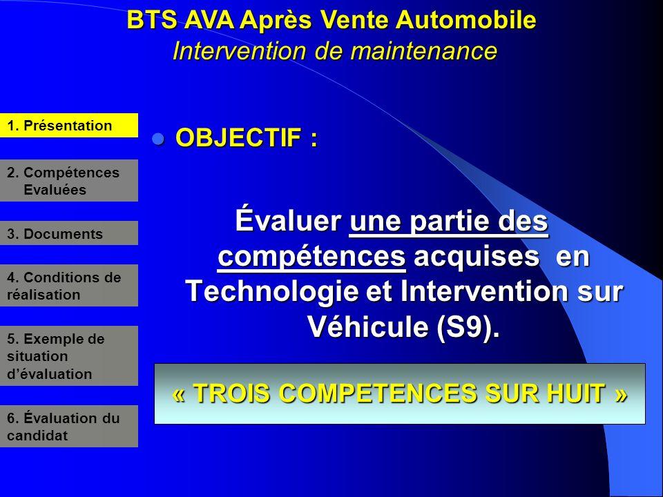 BTS AVA Après Vente Automobile Intervention de maintenance