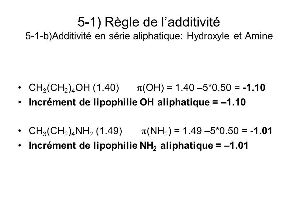 5-1) Règle de l'additivité 5-1-b)Additivité en série aliphatique: Hydroxyle et Amine
