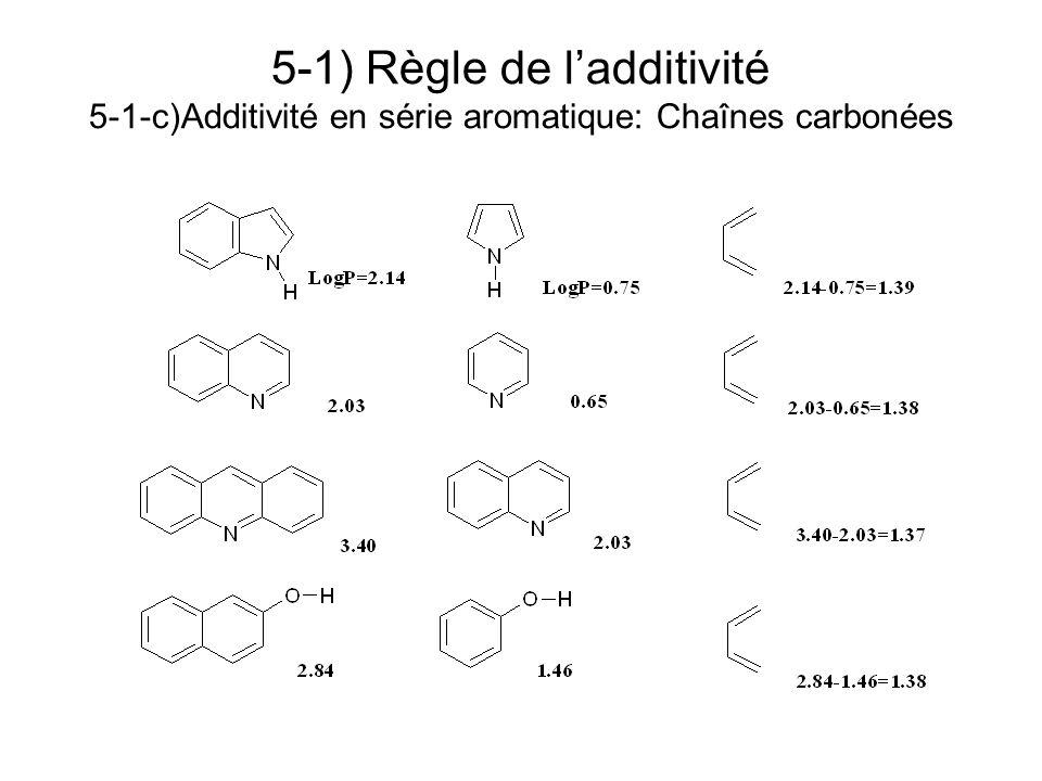 5-1) Règle de l'additivité 5-1-c)Additivité en série aromatique: Chaînes carbonées
