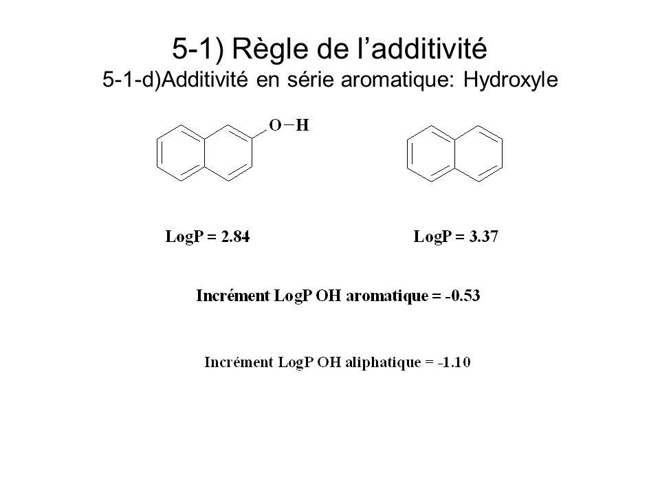 5-1) Règle de l'additivité 5-1-d)Additivité en série aromatique: Hydroxyle