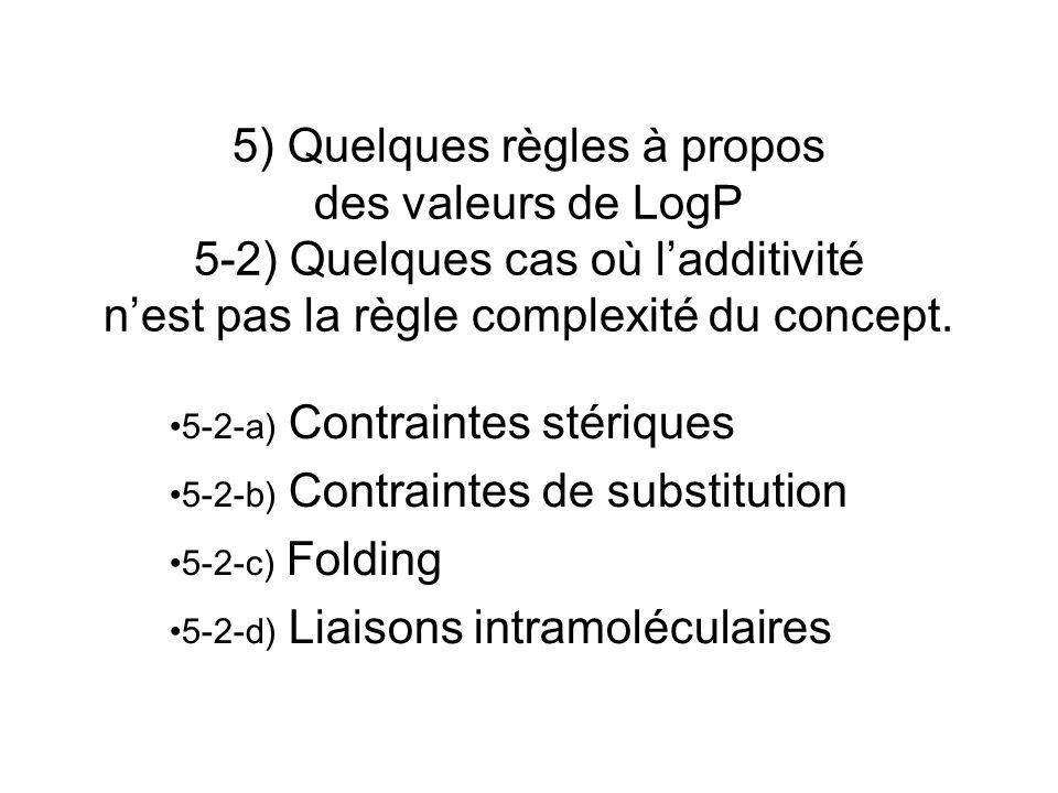 5) Quelques règles à propos des valeurs de LogP 5-2) Quelques cas où l'additivité n'est pas la règle complexité du concept.