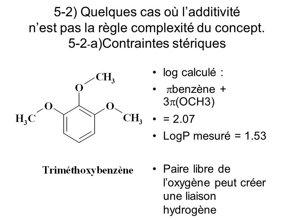 5-2) Quelques cas où l'additivité n'est pas la règle complexité du concept. 5-2-a)Contraintes stériques