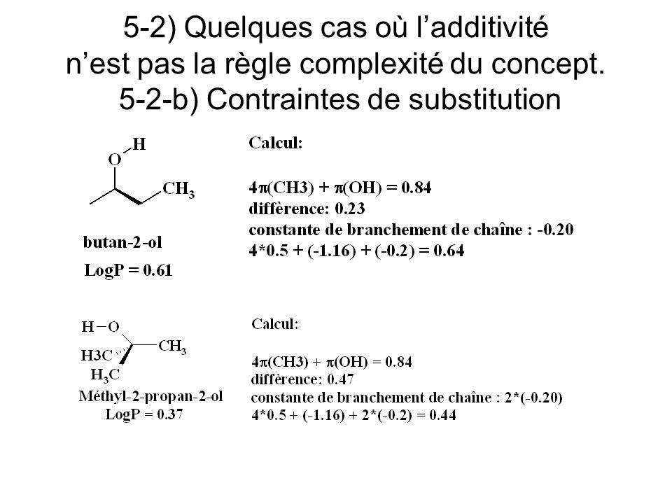 5-2) Quelques cas où l'additivité n'est pas la règle complexité du concept.