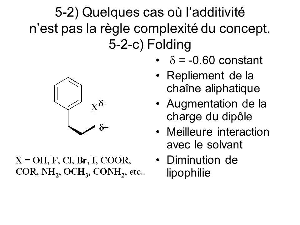 5-2) Quelques cas où l'additivité n'est pas la règle complexité du concept. 5-2-c) Folding