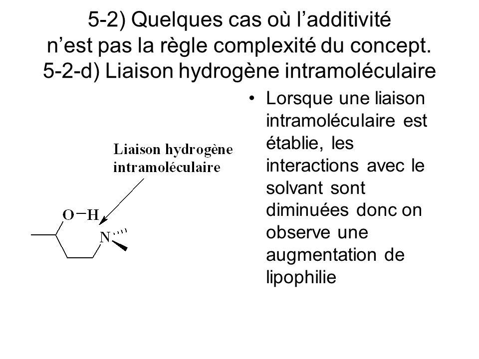 5-2) Quelques cas où l'additivité n'est pas la règle complexité du concept. 5-2-d) Liaison hydrogène intramoléculaire