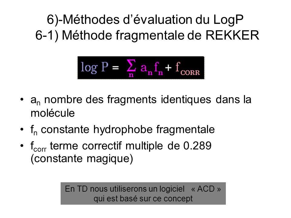 6)-Méthodes d'évaluation du LogP 6-1) Méthode fragmentale de REKKER