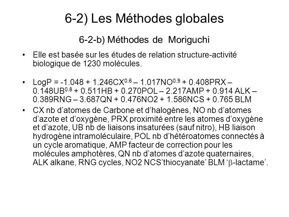 6-2) Les Méthodes globales 6-2-b) Méthodes de Moriguchi