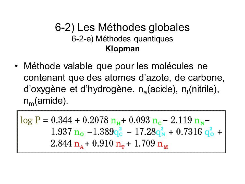 6-2) Les Méthodes globales 6-2-e) Méthodes quantiques Klopman
