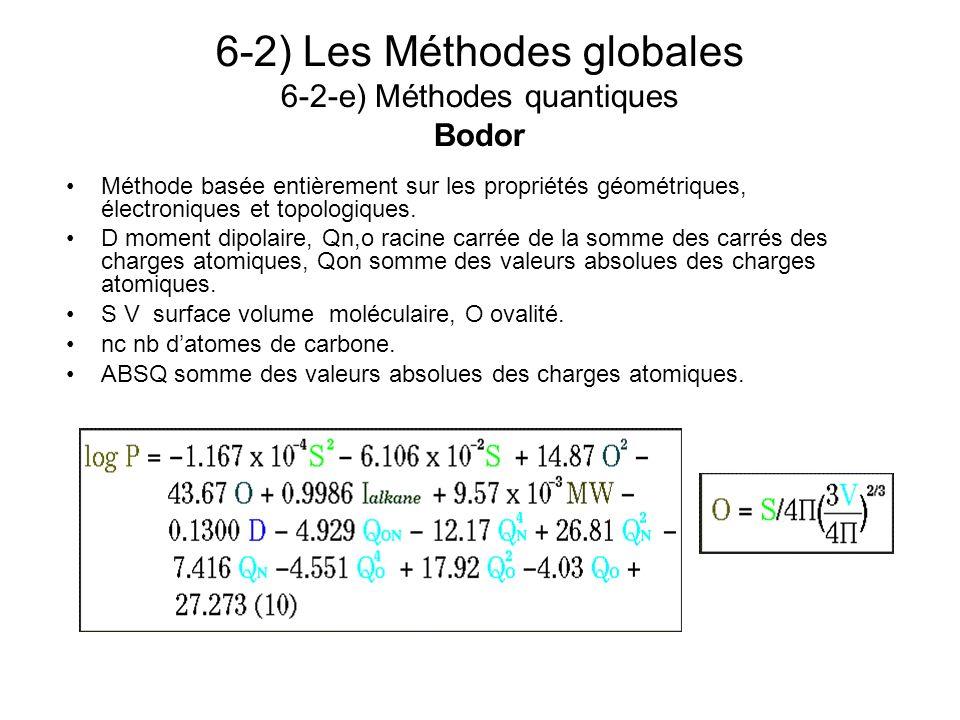 6-2) Les Méthodes globales 6-2-e) Méthodes quantiques Bodor