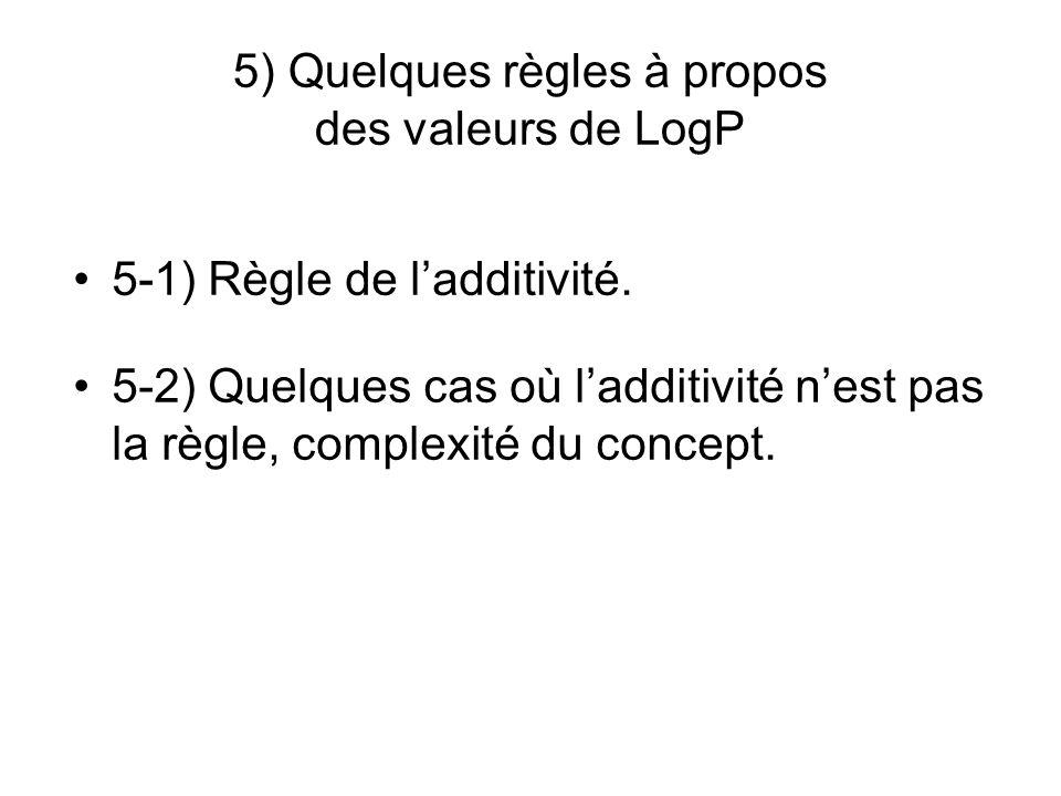 5) Quelques règles à propos des valeurs de LogP