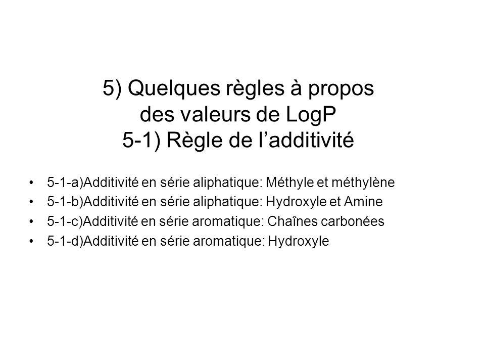 5) Quelques règles à propos des valeurs de LogP 5-1) Règle de l'additivité