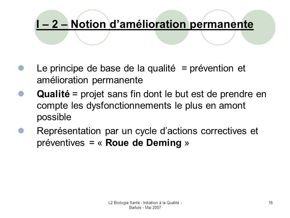 I – 2 – Notion d'amélioration permanente