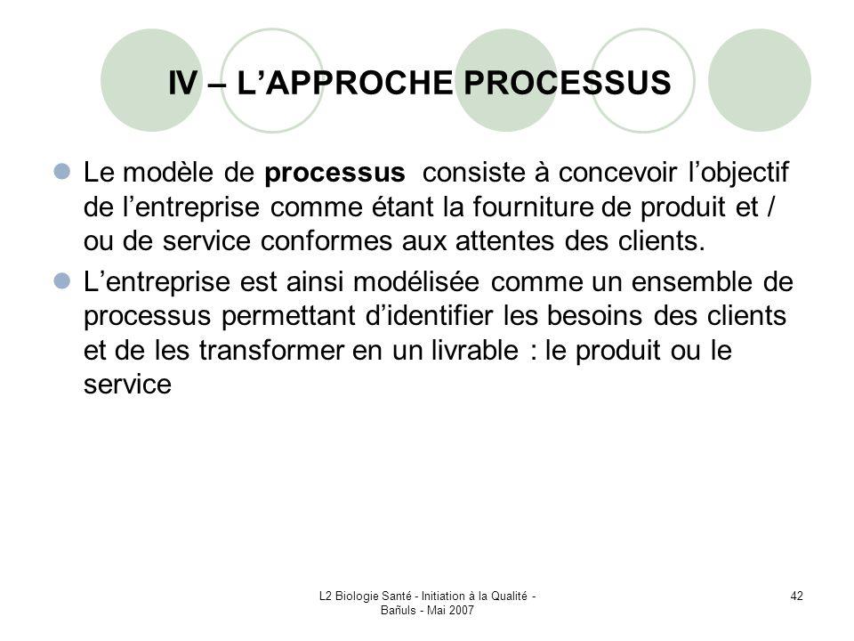 IV – L'APPROCHE PROCESSUS