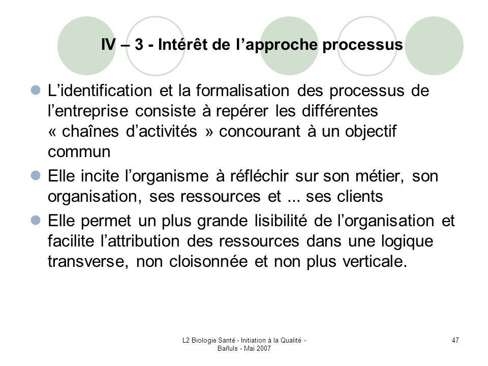 IV – 3 - Intérêt de l'approche processus