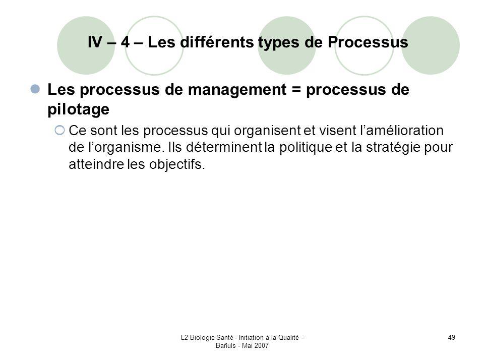 IV – 4 – Les différents types de Processus