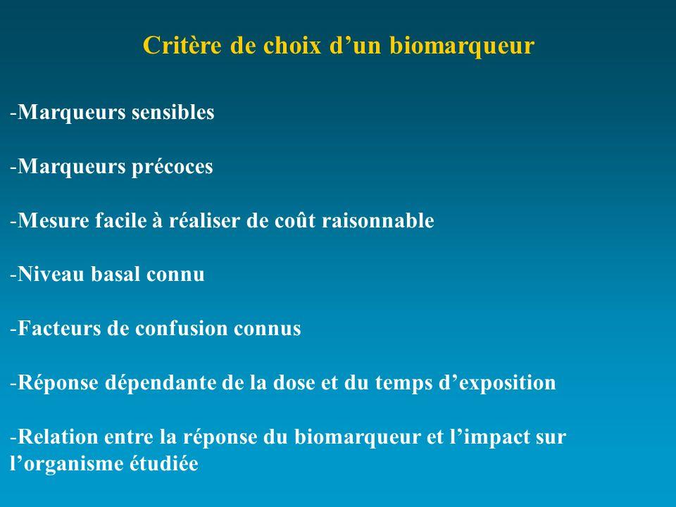 Critère de choix d'un biomarqueur