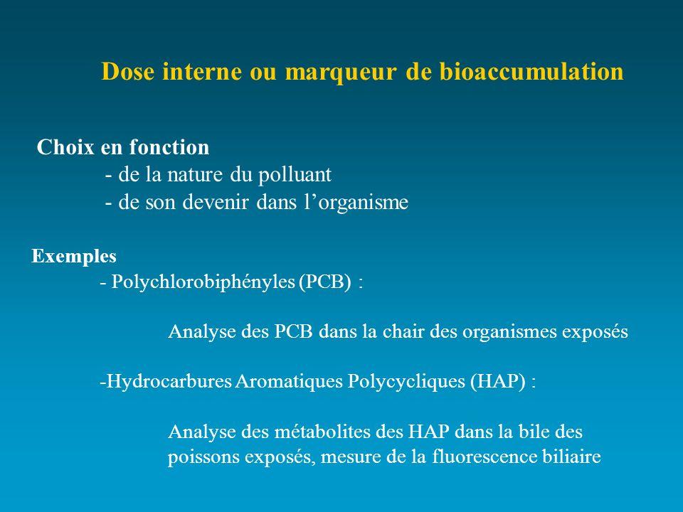 Dose interne ou marqueur de bioaccumulation