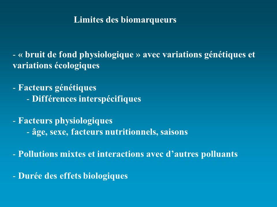 Limites des biomarqueurs