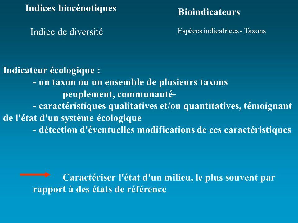 Indices biocénotiques Indice de diversité Bioindicateurs