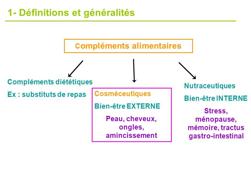 1- Définitions et généralités