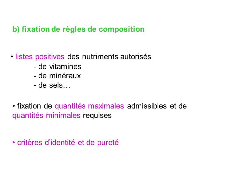 b) fixation de règles de composition