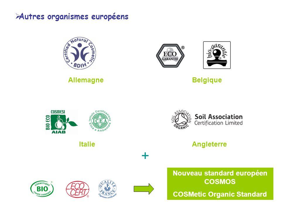 Nouveau standard européen COSMOS COSMetic Organic Standard