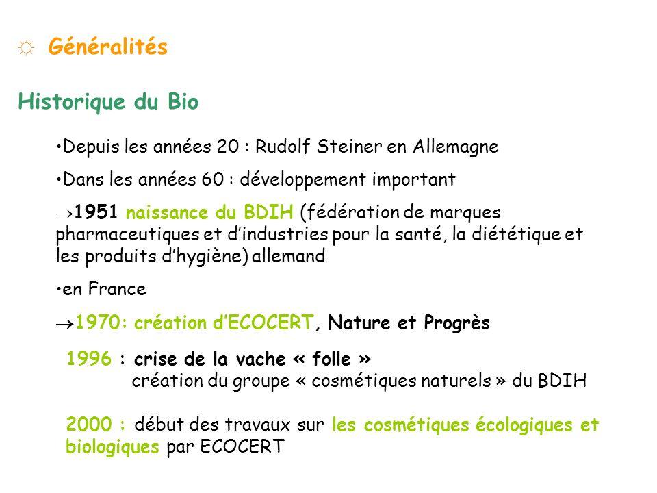 ☼ Généralités Historique du Bio
