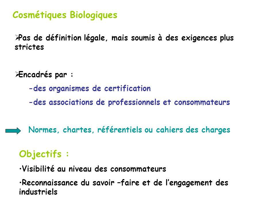 Cosmétiques Biologiques
