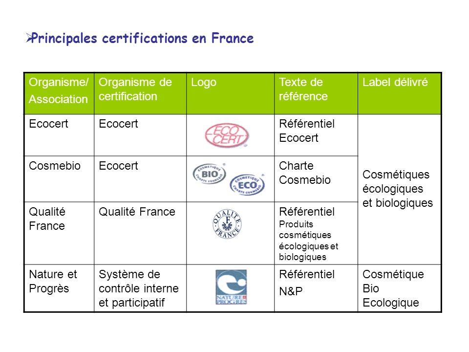 Principales certifications en France