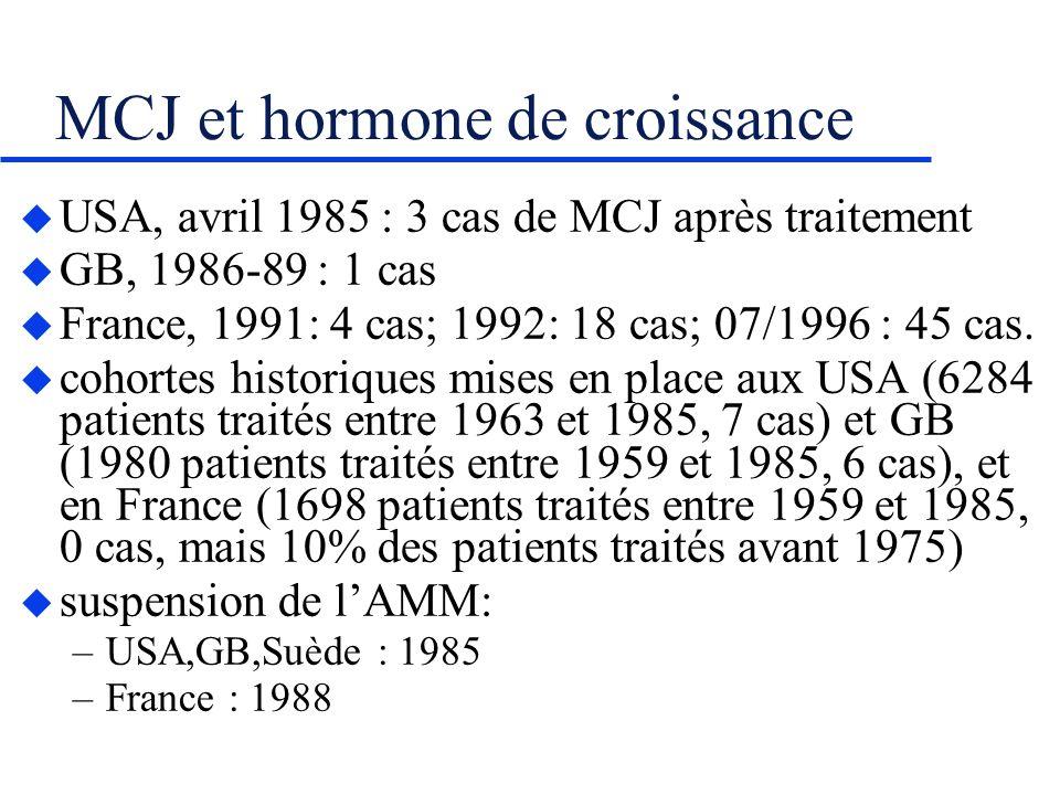 MCJ et hormone de croissance