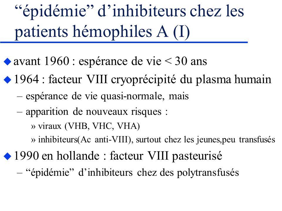 épidémie d'inhibiteurs chez les patients hémophiles A (I)