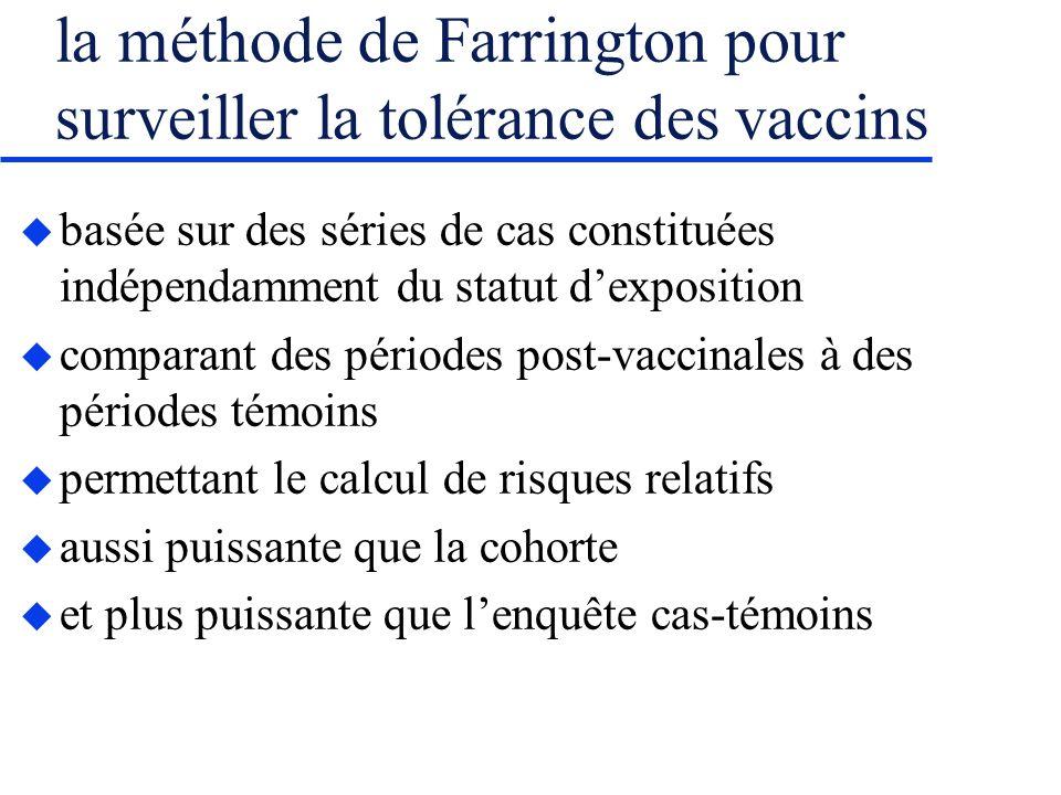 la méthode de Farrington pour surveiller la tolérance des vaccins