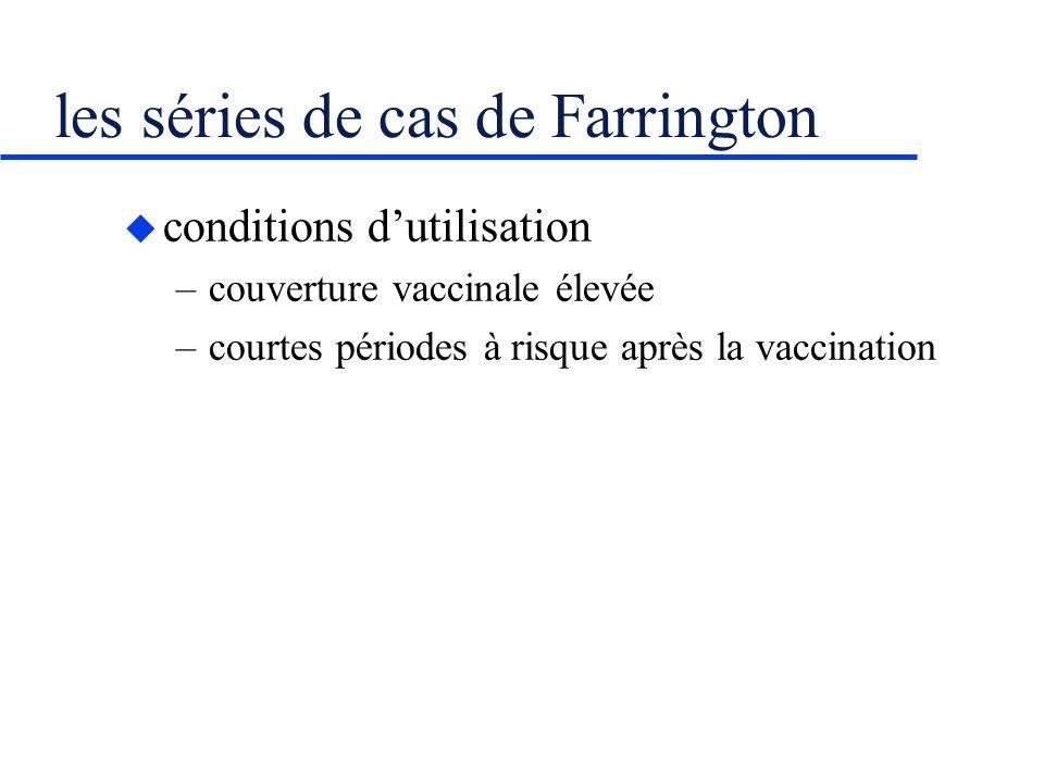 les séries de cas de Farrington