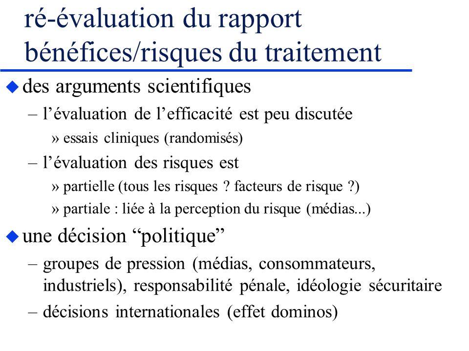 ré-évaluation du rapport bénéfices/risques du traitement