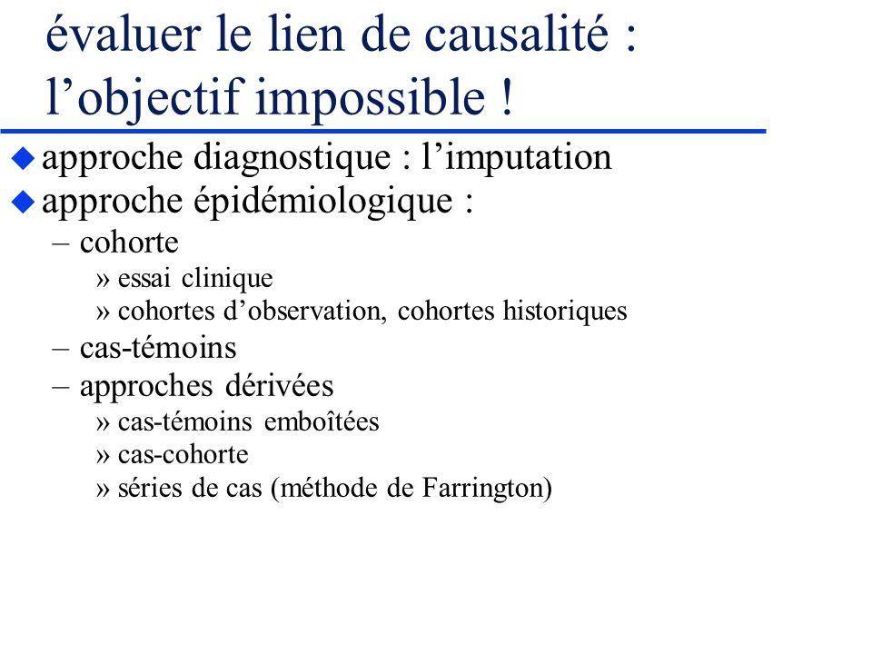 évaluer le lien de causalité : l'objectif impossible !