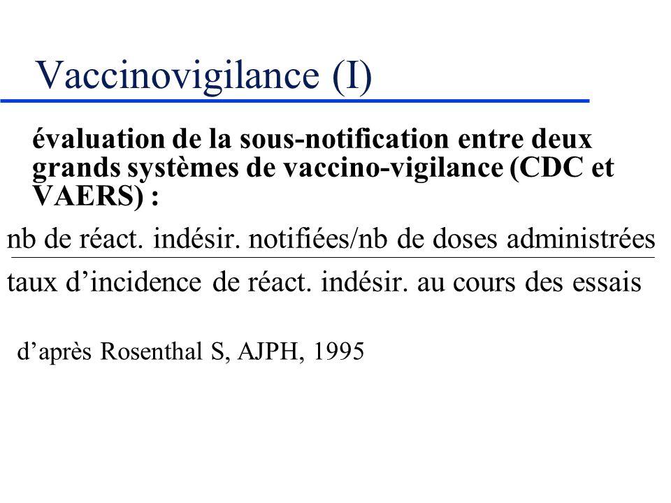 Vaccinovigilance (I) évaluation de la sous-notification entre deux grands systèmes de vaccino-vigilance (CDC et VAERS) :