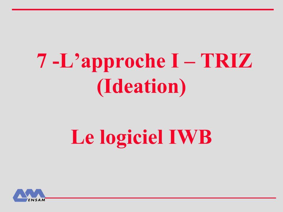 7 -L'approche I – TRIZ (Ideation) Le logiciel IWB