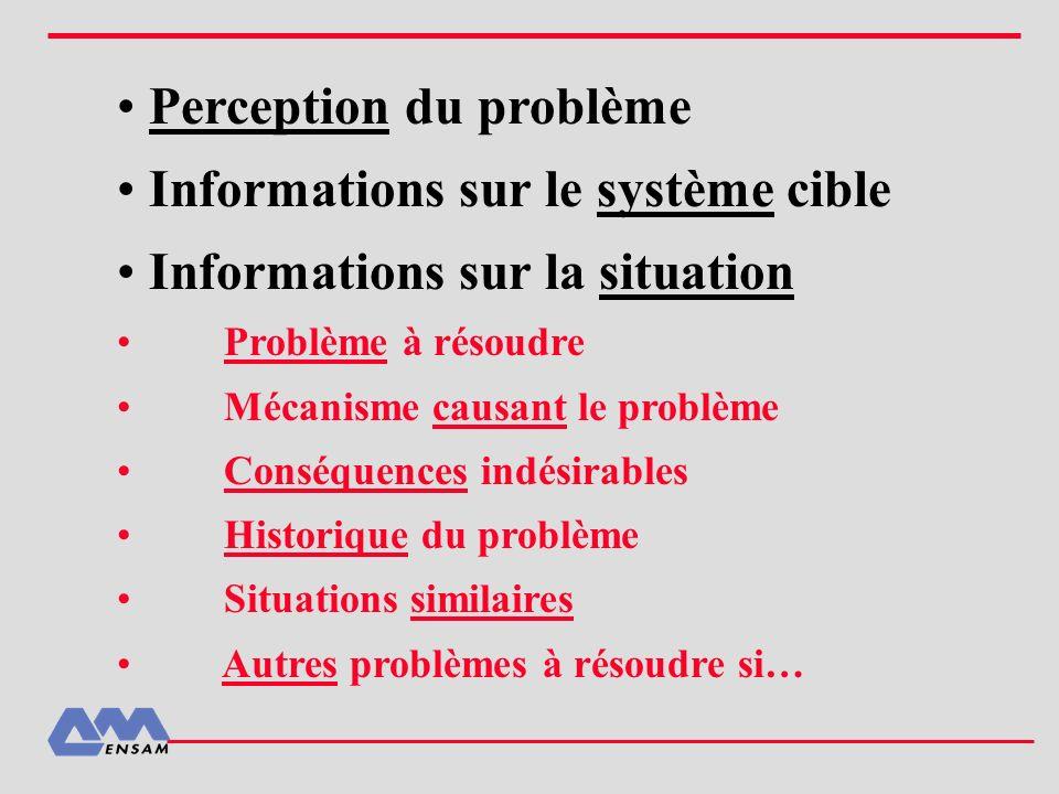 Perception du problème Informations sur le système cible