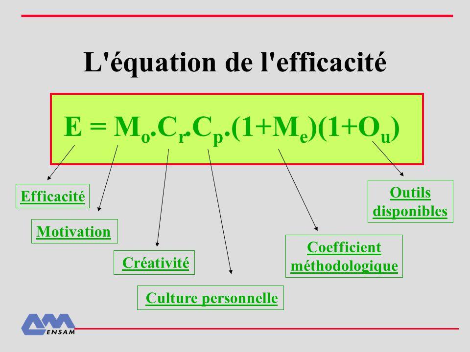 L équation de l efficacité
