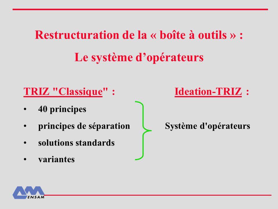 Restructuration de la « boîte à outils » :