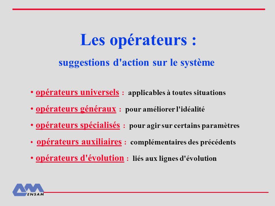 suggestions d action sur le système