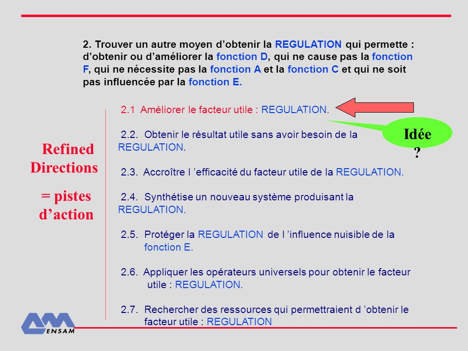 Idée Refined Directions = pistes d'action