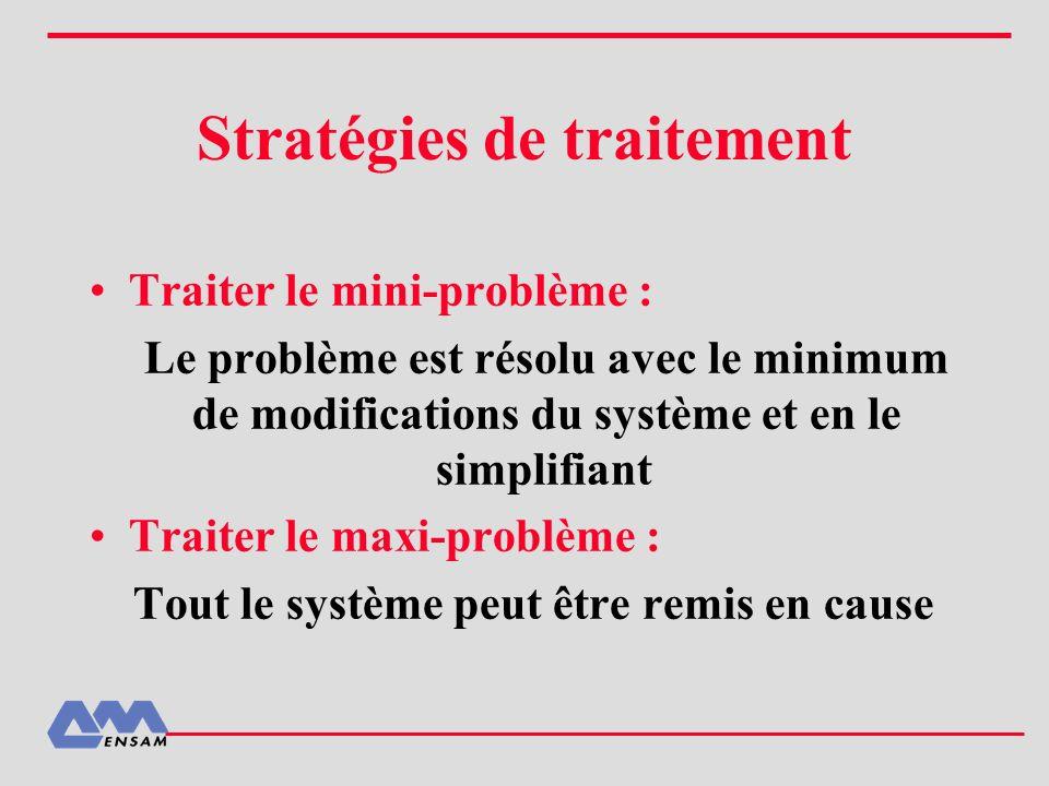 Stratégies de traitement