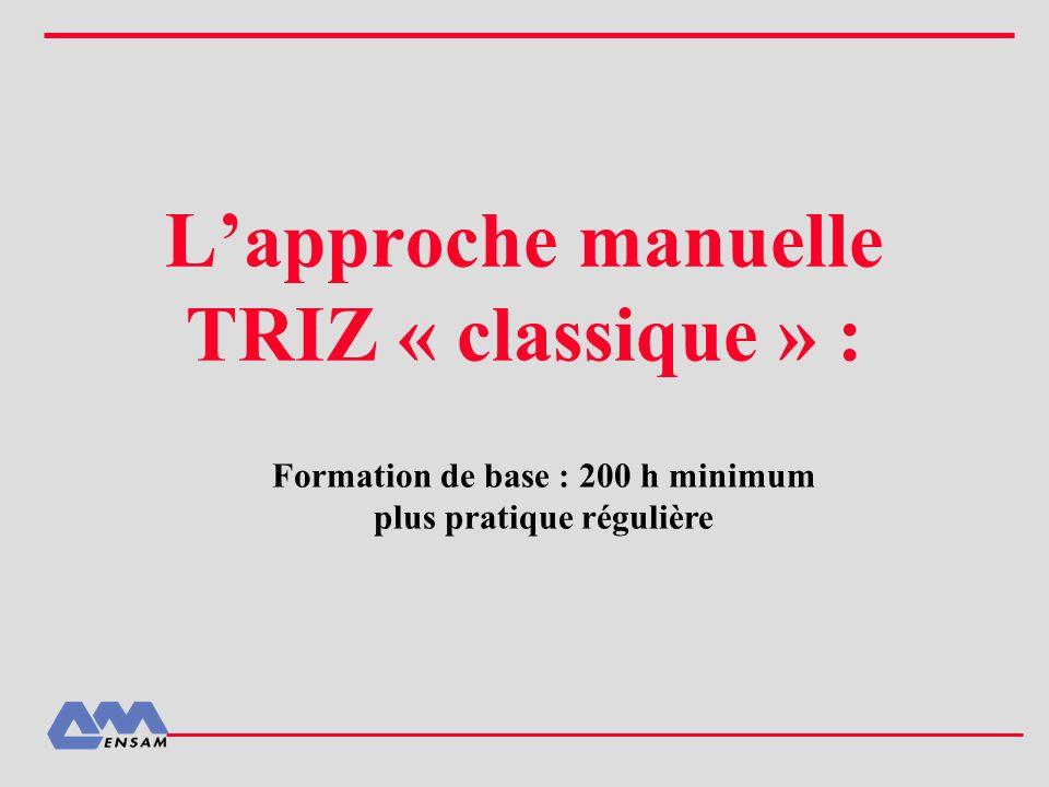 L'approche manuelle TRIZ « classique » :