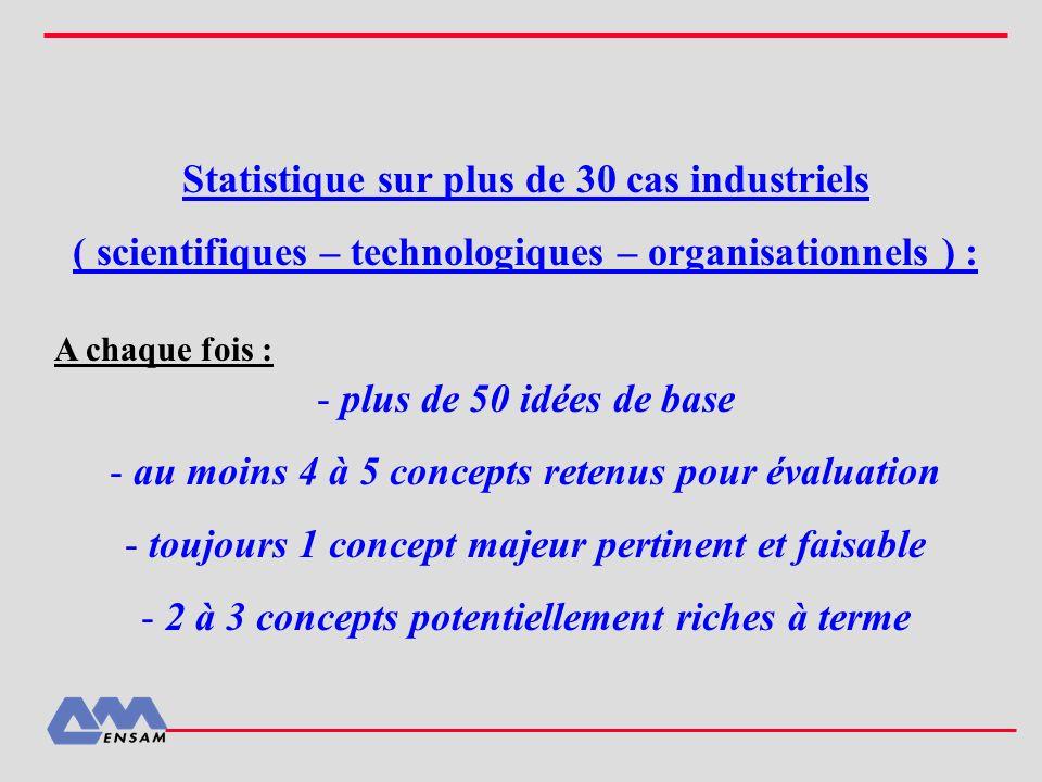 Statistique sur plus de 30 cas industriels