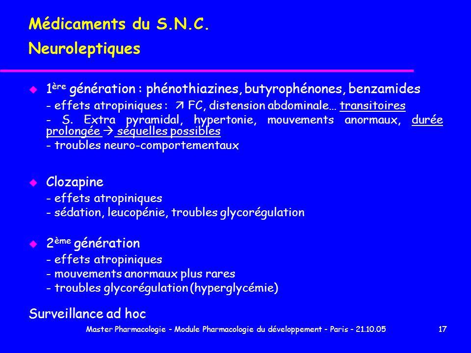 Médicaments du S.N.C. Neuroleptiques