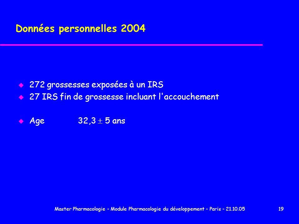 Données personnelles 2004 272 grossesses exposées à un IRS