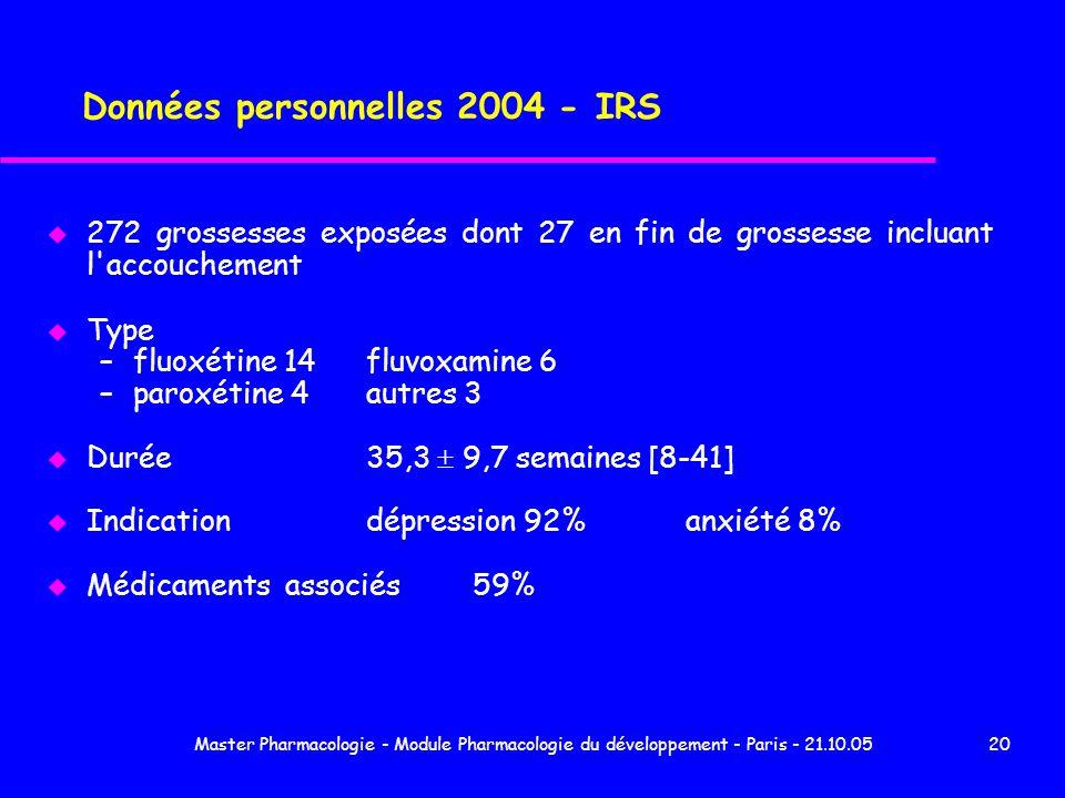 Données personnelles 2004 - IRS