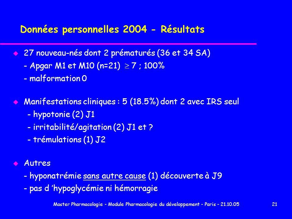 Données personnelles 2004 - Résultats